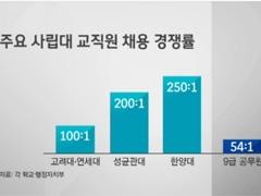 '바람 이긴 제주 남자' 강성훈, 꿈같은 60타···선두 질주