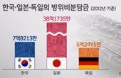 '트럼프 막말' 신경 쓰이는 한국…'분담금' 확인해보니