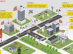한국판 블랙프라이데이 2탄··· 삼성 핸드폰·LG 참여