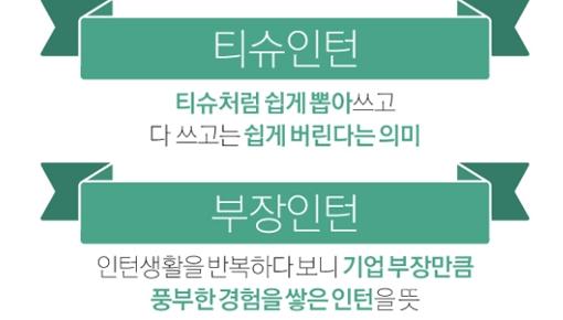 [카드뉴스]  청년 애환 신조어 사전