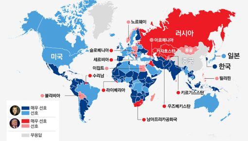미국 대통령, 전세계 사람들이 뽑는다면?