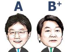 劉, 정책 전문가다웠다 A 安, 이번엔 비전 보였다 B+
