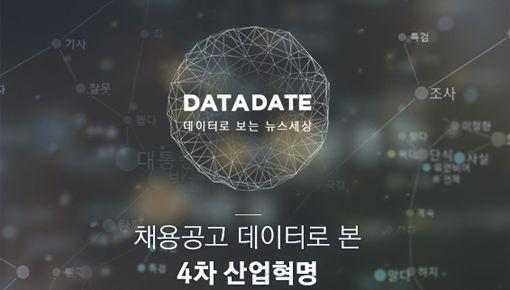 [데이터데이트] 채용공고 데이터로 본 4차 산업혁명