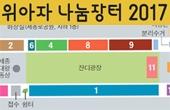 걸그룹·팝핀준호 등공연에 푸짐한 경품까지