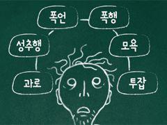 [단독] 외교부 비영리법인 36개 해산 진행, 이유는