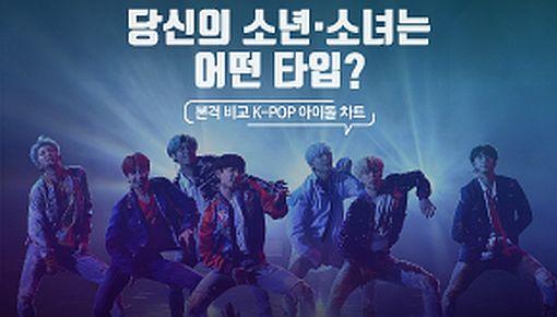 본격 비교 K-POP 아이돌 차트