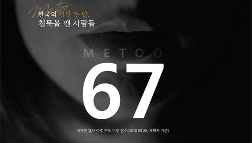 한국의 '미투' 두 달 침묵을 깬 사람들