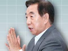 급식비 부당 집행···서울미술고, 자율학교 취소 수순