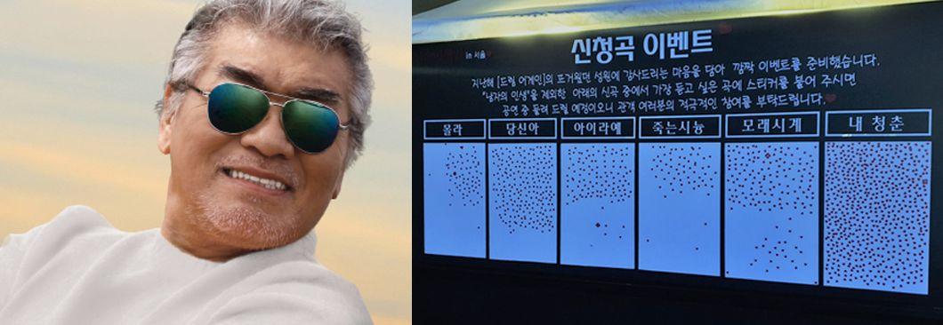시스루 입고 노래하는 72세 나훈아