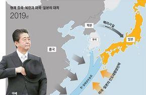 미국과 일본의 안보 이익선이 북한으로 이동하고 있다