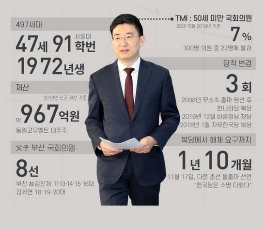 """""""한국당은 민폐다""""김세연의 숫자는"""