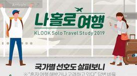 외롭고 무섭다면서…한국인 '혼행' 희망 세계 1위